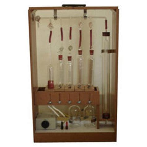 orsat apparatus   price  india
