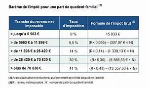 Calcul Impot Simulation : calcul d imp t comment a marche ~ Medecine-chirurgie-esthetiques.com Avis de Voitures