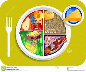 Food My Plate Dinner Portions Royalty Free Stock Photography - Image: 19800397