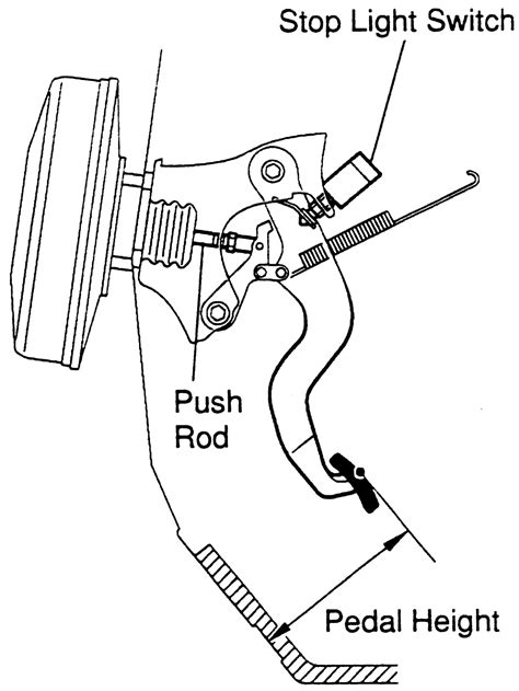 stop light switch autozone how to remove and replace brake light switch on a 1986