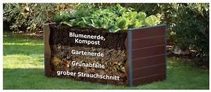 Hochbeet Befüllen Rindenmulch : hilfreiche tipps f r 39 s neue hochbeet nat rlich hausgemacht ~ Eleganceandgraceweddings.com Haus und Dekorationen