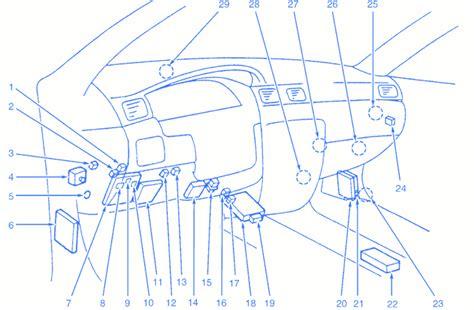 Nissan Versa The Dash Fuse Box Block Circuit Breaker