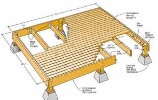 free 8x8 deck plans omahdesigns net