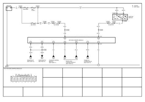 Repair Guides Keyless Control Module