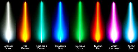ultrasabers colors standard issue battle saber v3 with sound sabers with
