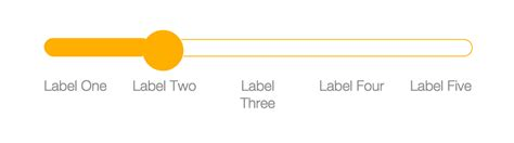 input type range in html5 github agentem htmlrangeslider a slider made using input type range css and jquery without