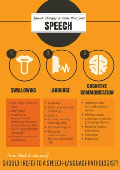 speech therapy    speech medical poster size tpt
