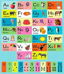 abc alphabet and numbers educational poster for toddlers With learning letters for toddlers