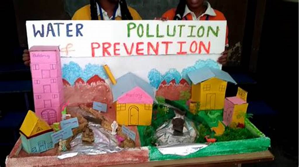 #Water #Pollution #Project #In #Navodaya #High #School #By #9Th