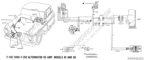Wiring Gauges Ford Series Pickup