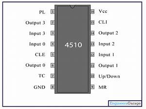 4510 Bcd Counter Ic