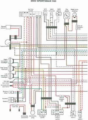 2000 Polaris Sportsman 500 Wiring Diagram 26140 Netsonda Es
