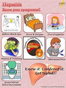 Hepatitis Sympt... Hepatitis C Symptoms