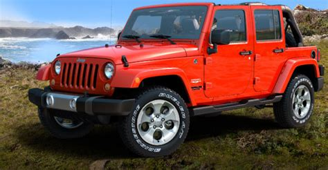 jeep wrangler models list official list of all eight jeep 39 s upcoming models in india