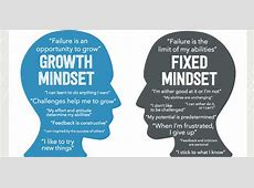 Speaker Series 44 Making Growth Mindset Work with your