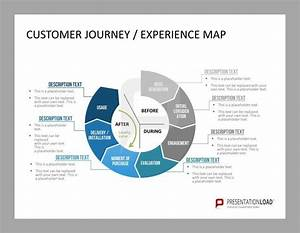 81 best images about customer care powerpoint template With customer experience mapping template