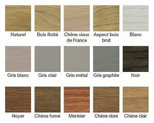 Huile De Lin Plan De Travail : huile cire d corative pour bois hardwaxoil de blanchon ~ Melissatoandfro.com Idées de Décoration