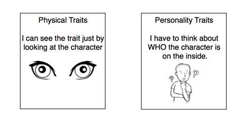 Character Trait Lesson Plan