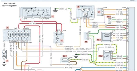 Peugeot Fuel Injection System Wiring Diagrams