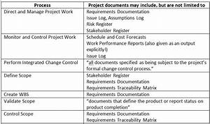 project documents for the pmp exam With pmp certification documents