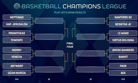 basketball champions league playoffs  set eurohoops