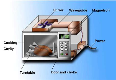 is it safe to put a microwave in a cabinet why you generally shouldn t put metals in the microwave