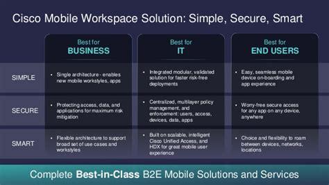cisco mobile workspace solution