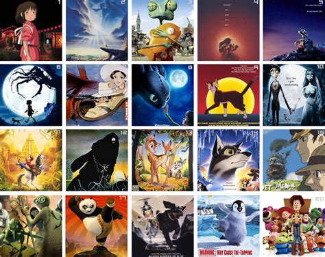 List Best 2014 Top Animated 2014