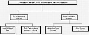Metodolog U00eda Abc  Abm  P U00e1gina 2