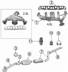 2000 Jeep Cherokee Exhaust System Diagram
