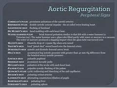 Aortic Regurgitation P...Aortic Regurgitation