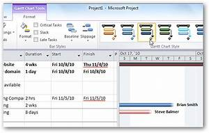 Getting Started With Microsoft Project 2010