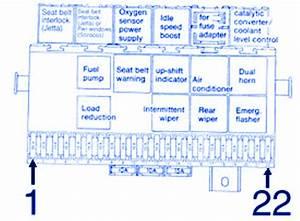Volkswagen Syncro 1989 Fuse Box  Block Circuit Breaker
