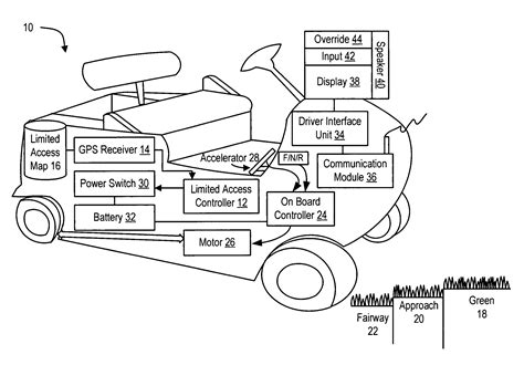 Outstanding Melex 252 Golf Cart Wiring Diagram Images - Best Image ...