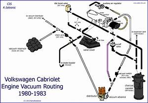 Vw Rabbit Forum  U0026quot  1981 Vw Rabbit Pickup Vacuum Diagram