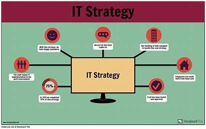 Example Strategy Infographic Templates Infographics Storyboard Windows