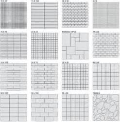 types of backsplashes for kitchen 3 tile pattern layout car interior design