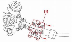 Rotule Axiale Scenic 2 : peugeot 307 voir le sujet changement de rotule axiale forum peugeot 307 307cc 307sw ~ Gottalentnigeria.com Avis de Voitures