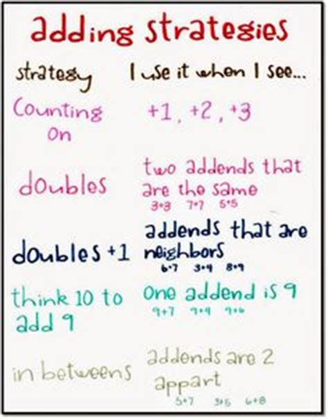 math images math homeschool math teaching math