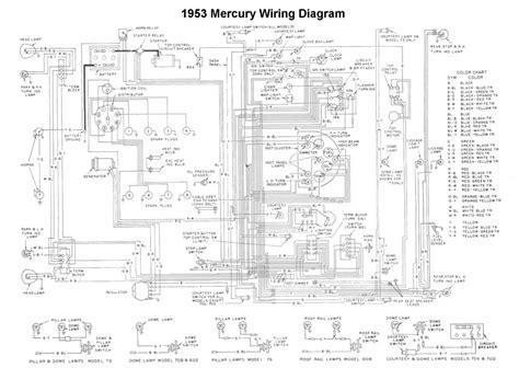 Wiring For Mercury Car