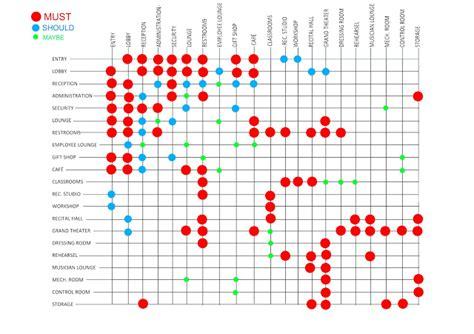 asymptote  package  matrix diagram tex latex