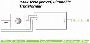 Triac 150w Dimmable Transformer