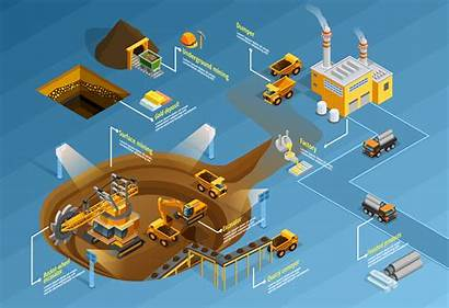 Mining Vector Infographic Factory Data Simulation Software