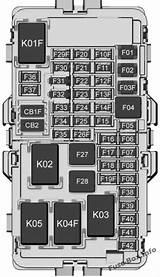 1991 Gmc Fuse Box Diagram