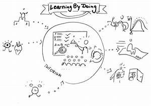 Korrelationskoeffizient Berechnen Online : learning by doing wie wird man selbst tutor oder tutorin ~ Themetempest.com Abrechnung