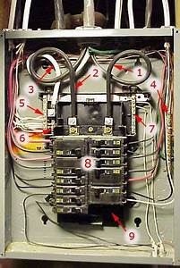 Residential Breaker Panel Wiring Diagram