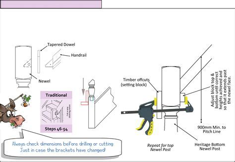 How to fit a handrail using traditional methods