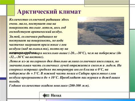Значение солнечной инсоляции в г. тверь тверская область . betaenergy