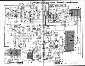 Randyfromm Com Technical Department