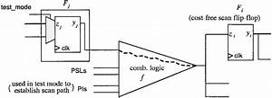 A  General Structure For Conventional Multiplexed Scan  Where Psl And